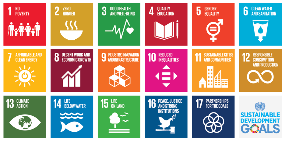 foto UNESCO and Sustainable Development Goals