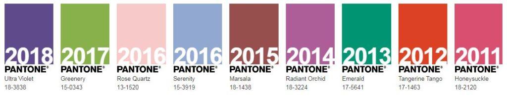 foto Lista colori anno Pantone